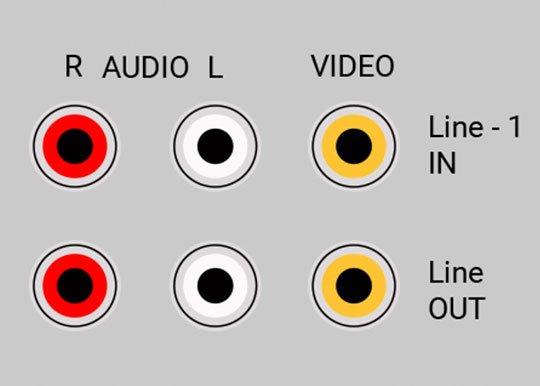 Benutzen Sie den Audiostecker, um mit Movavi VHS auf PC zu digitalisieren