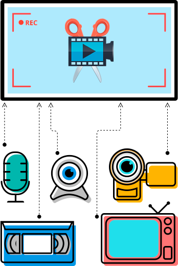 Movavi Video Editor Plus captures audio and video from a variety of sources