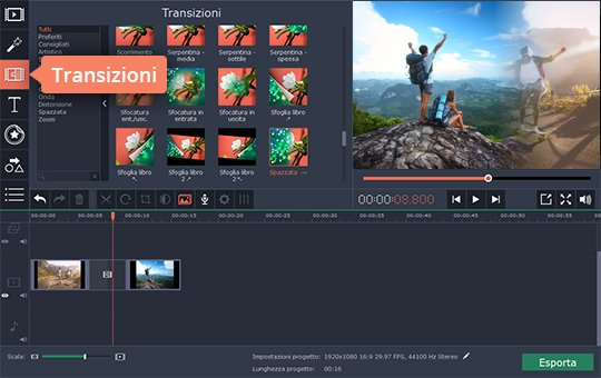 Scoprite come fare un videoclip con facilità
